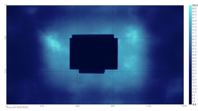 Sony KD-55XF9005 Lab Test: An Effective Model in All Fields